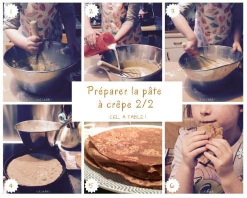Etapes de préparation des crêpes