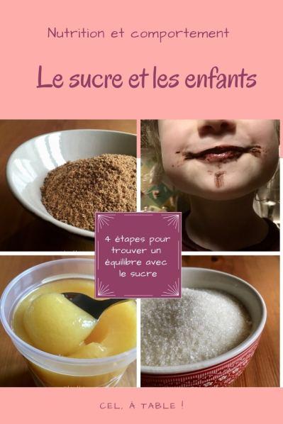 Le sucre et les enfants : trouver un équilibre