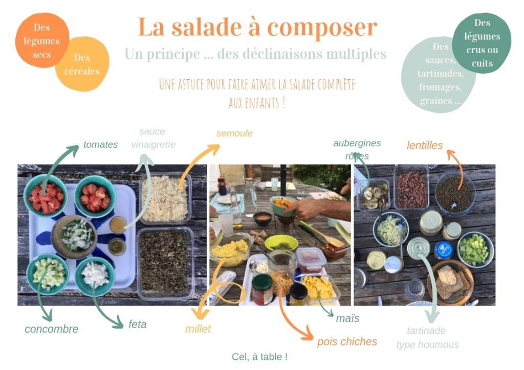 ingrédients pour composer une salade complète pour les enfants