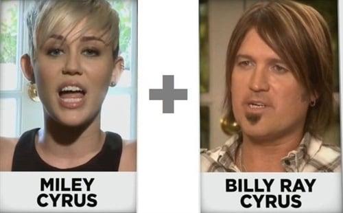 Celebrity Mashup Videos