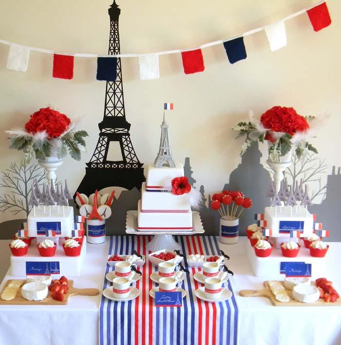 Inspiration  A Paris Party!  Celebrate & Decorate