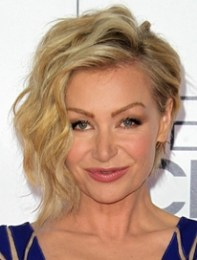Portia de Rossi Body Measurements Height Weight Bra Size Vital Stats Bio