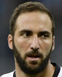 Gonzalo Higuain Body Measurements Height Weight Shoe Size Stat Facts