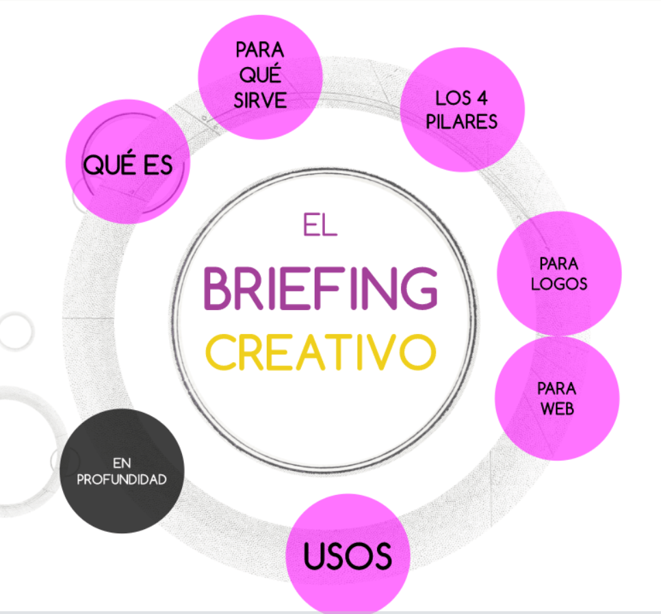 Briefing_Creativo