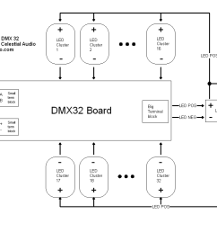 dmx wiring diagram wiring diagram subcon xlr splitter diagram dmx switch diagram [ 1096 x 756 Pixel ]
