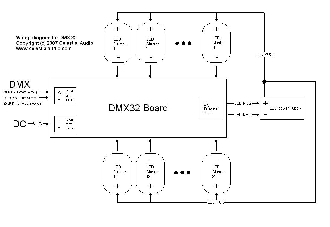 hight resolution of wiring 4 way dmx wiring diagram expert wiring 4 way dmx