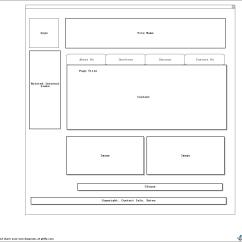 Website Wireframe Diagram Example How To Apply Eyeshadow Annoy Ux Designers Placeit Blog