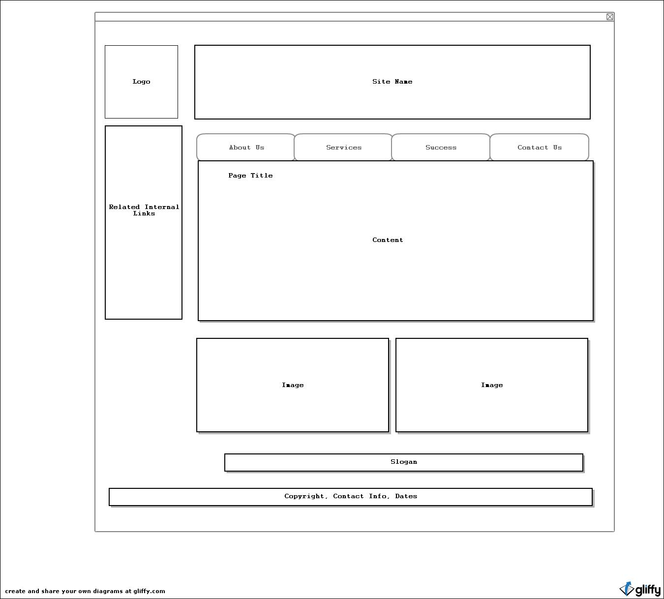 website wireframe diagram example wall socket wiring how to annoy ux designers placeit blog