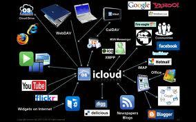 icloudcontrol