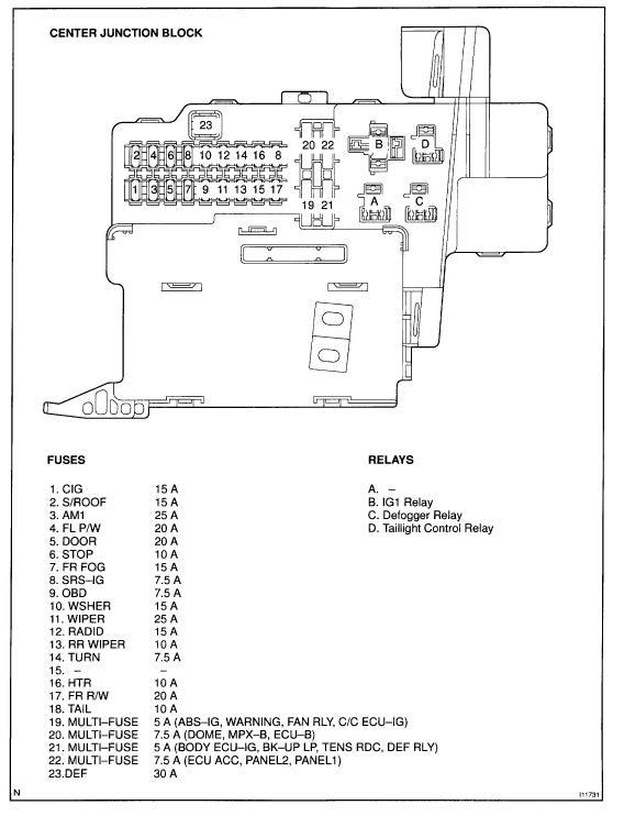 2001 Toyota Celica Interior Fuse Box | Psoriasisguru