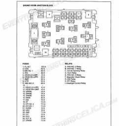 1997 celica fuse box diagram wiring library gmc fuse box diagrams 1997 celica fuse box diagram [ 793 x 1024 Pixel ]