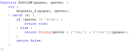 Figure 3. Function for decryption