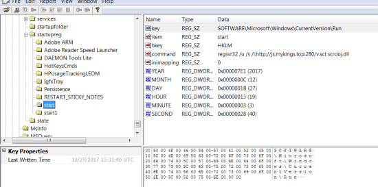 Figure 1. The registry entries that were added in 2017