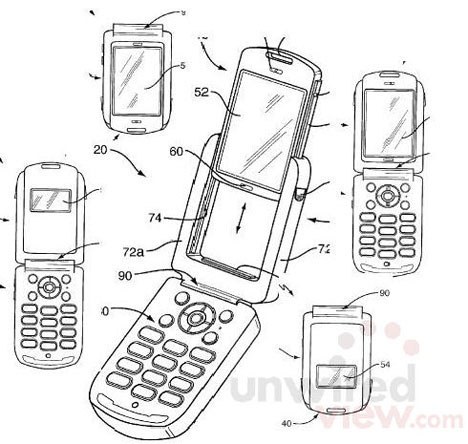 Sony Ericsson's new patent application for mobile phones
