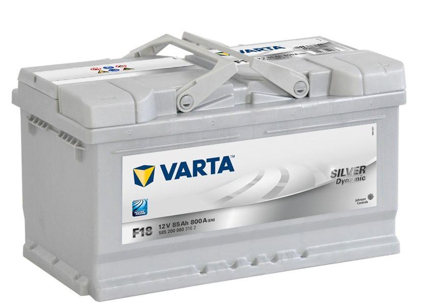 Cea mai buna baterie auto – Criterii esentiale
