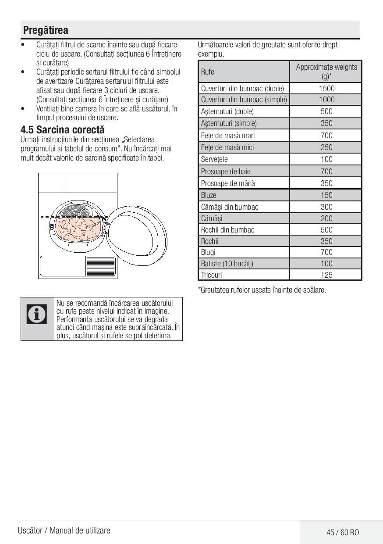 manual de utilizare BEKO DPY8506GXB1
