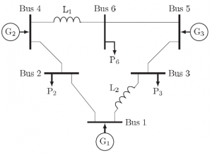 Event-Triggered Distributed Generation Control