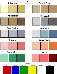Like also portion control color chart concretelocator decorative rh tapatalk