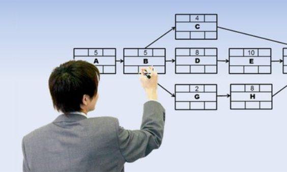 Project Time Management Archives CEM Solutions