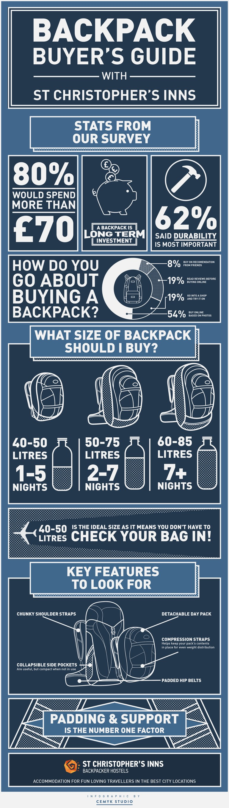 BACKPACK-INFOGRAPHIC-1600
