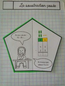 CE1CE2 Mathmatiques Leons Manipuler