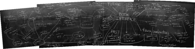 Innovation Ecology