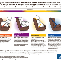 Baby Sitting Chair India Stools With Arms Common Questions About Pa Car Seat Laws Answered | Center City Pediatrics