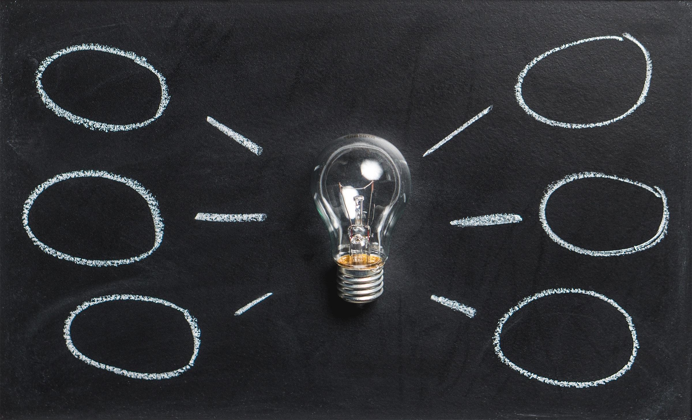 Idea web