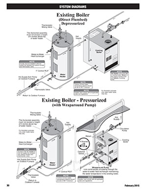 Central Boiler Thermostat Wiring Diagram : 40 Wiring
