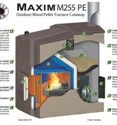 maxim m255 pe cutaway image [ 1007 x 799 Pixel ]