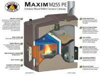 Maxim Outdoor Wood Pellet and Corn Furnace