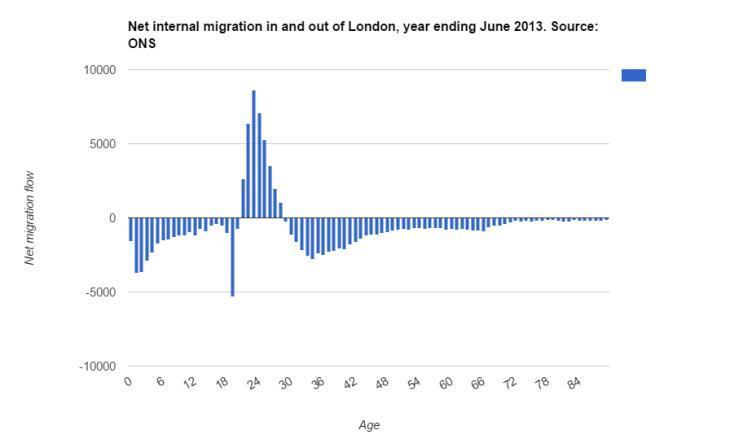 internalmigration_1
