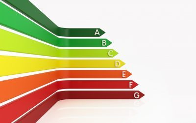 Energy Performance Rating Central Housing Group