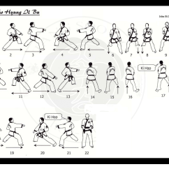 Tang Soo Do Forms Diagrams What Is Venn Diagram In Math White Belt Walker Martial Arts