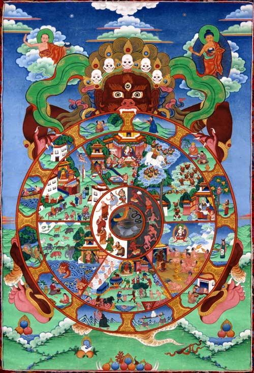 Roue De La Vie Bouddhiste : bouddhiste, Bouddhisme, Chemin, Spirale