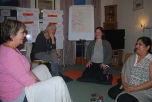Practical Learning during EmbodimentProcess Course