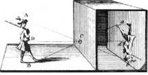 Le principe du sténopé (chambre noire)