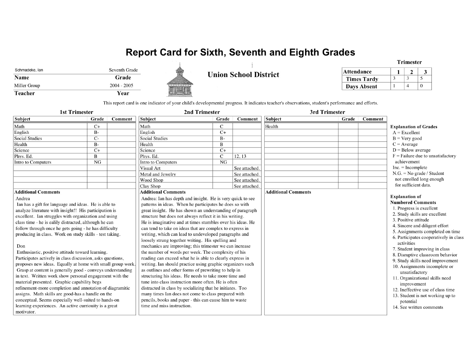Grades, Gradebooks, Report Cards & Transcripts for Centre/SIS