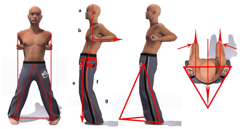 full detail training stance b