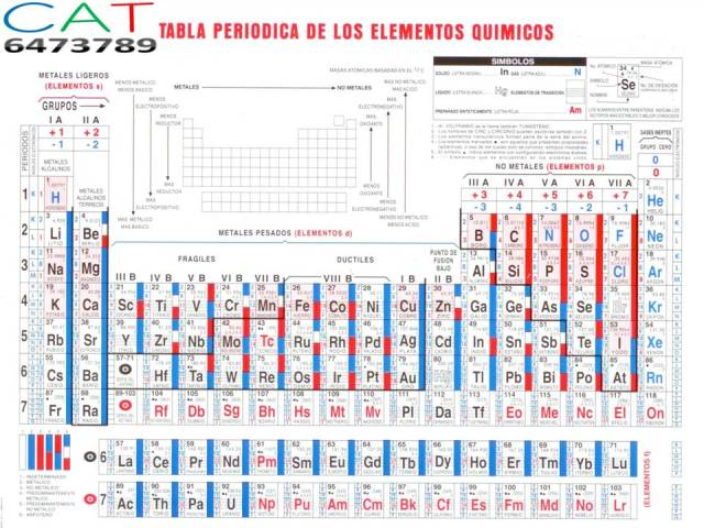 Tabla periodica de los elementos producciones mawis pdf image tabla periodica de los elementos producciones mawis pdf gallery tabla periodica unam gallery periodic table and urtaz Images