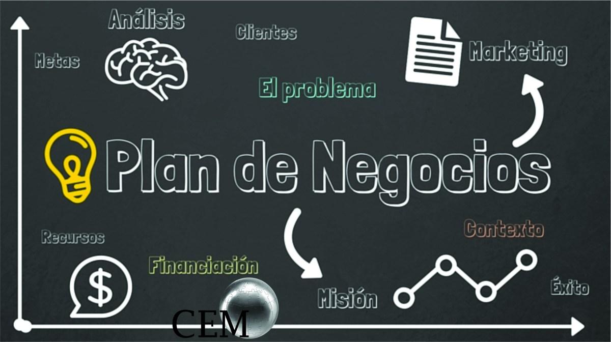 Estructura De Plan De Negocios Cem Centro De