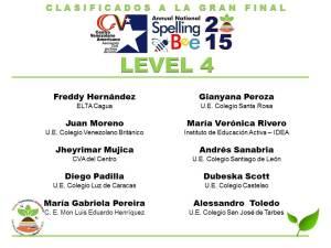 CLASIFICADOS SB2015_LEVEL 4