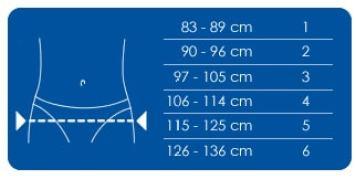 rozmiary pasa na rozejście spojenia łonowego
