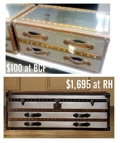 trunk comparison