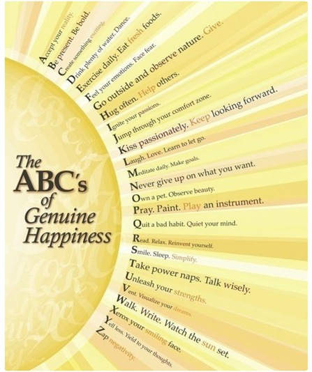 abcs of happiness