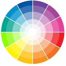 Color Wheel Decorating With Complementary Colors Is Based On The Simple Principle That Opposites Attract And In Turn Enhance Are Those