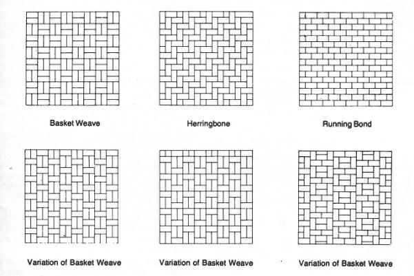 pattern potential  subway backsplash tile