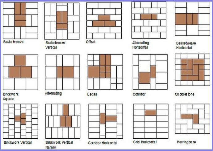 Tile Layouts
