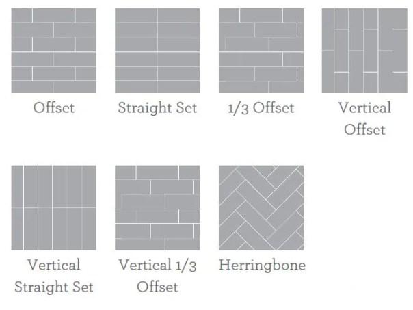 Pattern Potential Subway Backsplash Tile Centsational Style