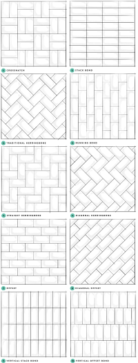 Pattern Potential: Subway Backsplash Tile